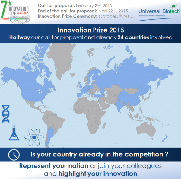 Innovation Prize 2015: Is your country represented ?
